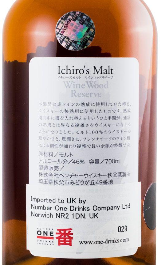 イチローズモルト・ワイン・ウッドリザーブ
